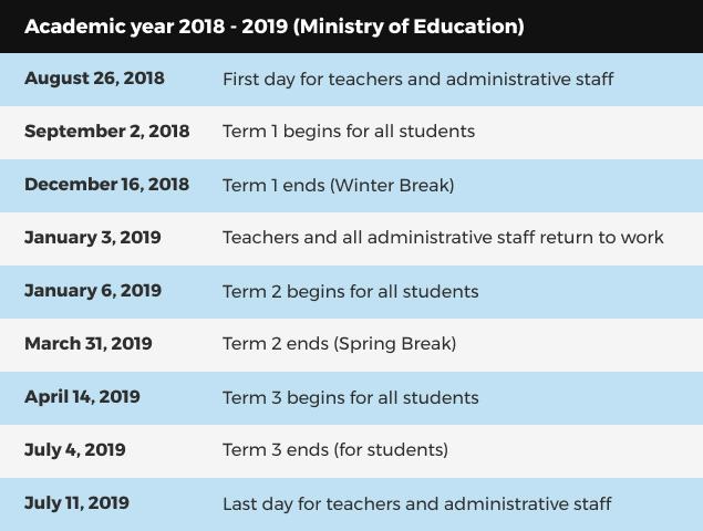 academic year 2018 - 2019 Dubai